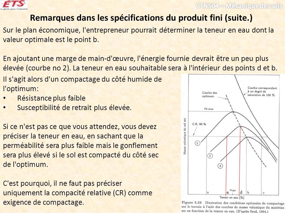 Sur le plan économique, l'entrepreneur pourrait déterminer la teneur en eau dont la valeur optimale est le point b. En ajoutant une marge de main-d'œu