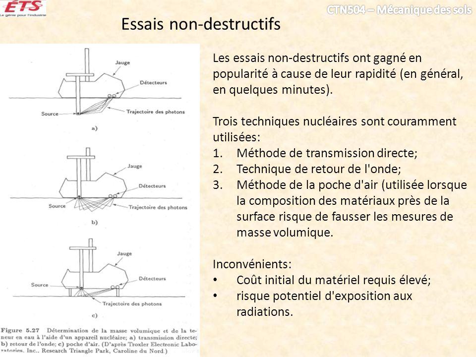 Essais non-destructifs Les essais non-destructifs ont gagné en popularité à cause de leur rapidité (en général, en quelques minutes). Trois techniques