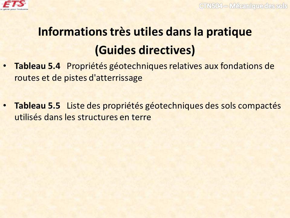 Informations très utiles dans la pratique (Guides directives) Tableau 5.4 Propriétés géotechniques relatives aux fondations de routes et de pistes d'a