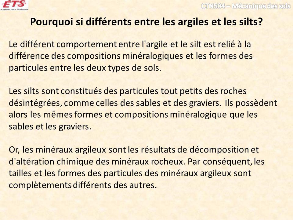 Pourquoi si différents entre les argiles et les silts? Le différent comportement entre l'argile et le silt est relié à la différence des compositions