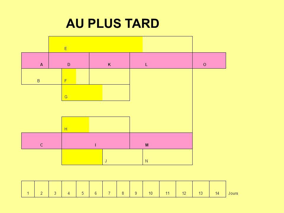 TABLEAU DES RESSOURCES E 26 25 24 23 22 AU PLUS TARD 21 20 19 18 17 G16 15 N 14 H13 12 11R 10E J9S BF8S L7O K6U O5R D M4C A I3E 2S C 1 123456789 11121314Jours