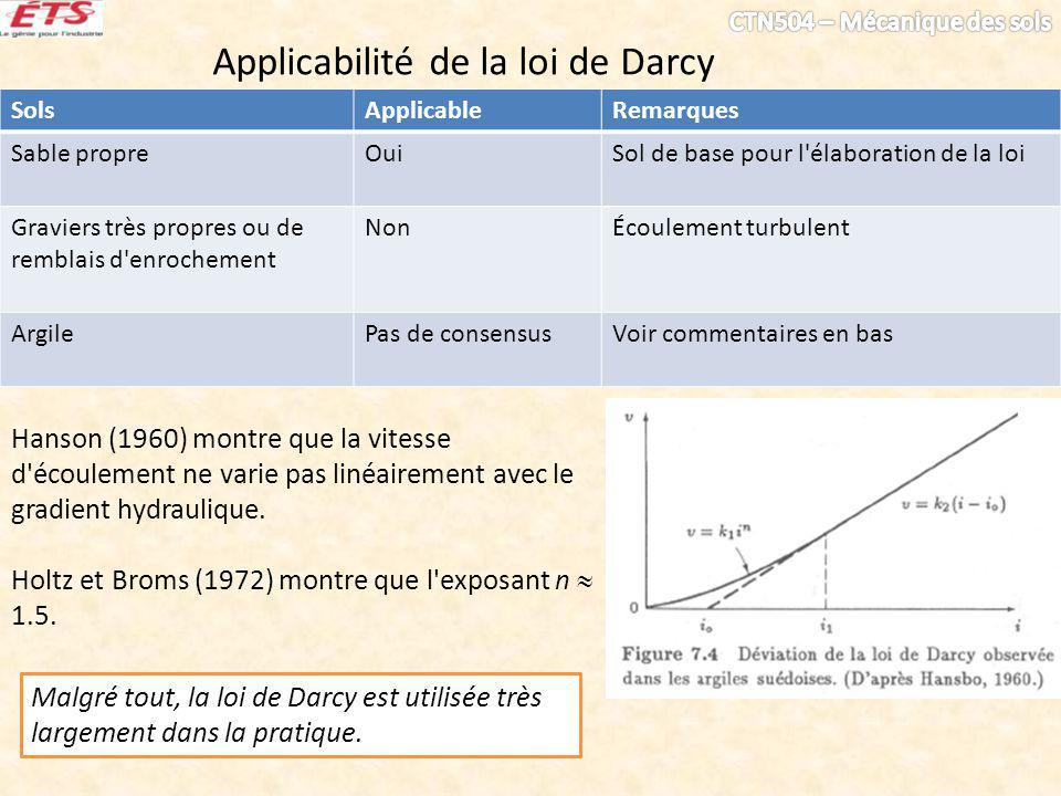 Applicabilité de la loi de Darcy Malgré tout, la loi de Darcy est utilisée très largement dans la pratique. SolsApplicableRemarques Sable propreOuiSol