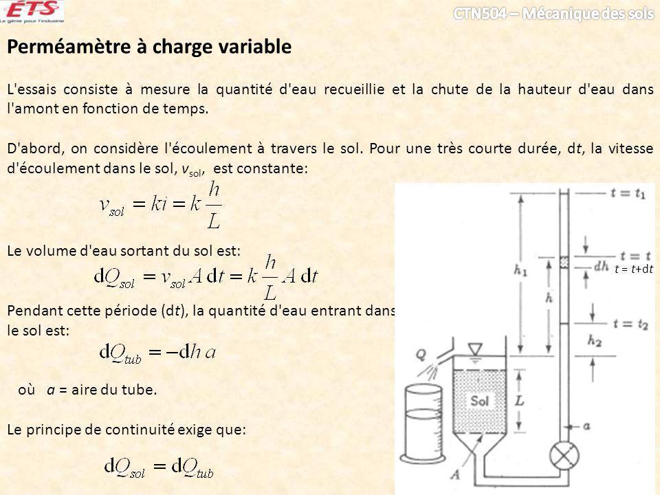 Le volume d'eau sortant du sol est: Pendant cette période (dt), la quantité d'eau entrant dans le sol est: où a = aire du tube. Le principe de continu