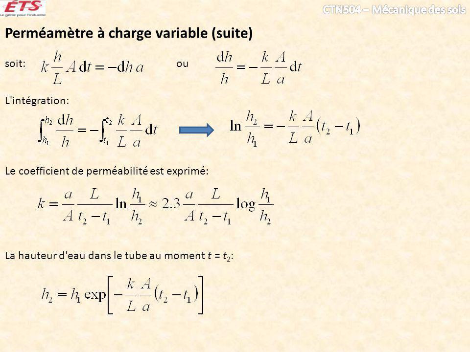 L intégration: Le coefficient de perméabilité est exprimé: La hauteur d eau dans le tube au moment t = t 2 : Perméamètre à charge variable (suite) soit: ou