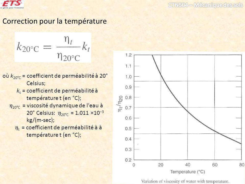 Correction pour la température où k 20°C = coefficient de perméabilité à 20° Celsius; k t = coefficient de perméabilité à température t (en °C); 20°C = viscosité dynamique de l eau à 20° Celsius: 20°C = 1.011 ×10 3 kg/(m-sec); t = coefficient de perméabilité à à température t (en °C);