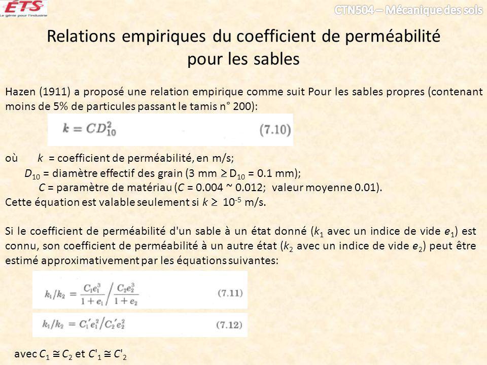 Relations empiriques du coefficient de perméabilité pour les sables Hazen (1911) a proposé une relation empirique comme suit Pour les sables propres (contenant moins de 5% de particules passant le tamis n° 200): où k = coefficient de perméabilité, en m/s; D 10 = diamètre effectif des grain (3 mm D 10 = 0.1 mm); C = paramètre de matériau (C = 0.004 ~ 0.012; valeur moyenne 0.01).