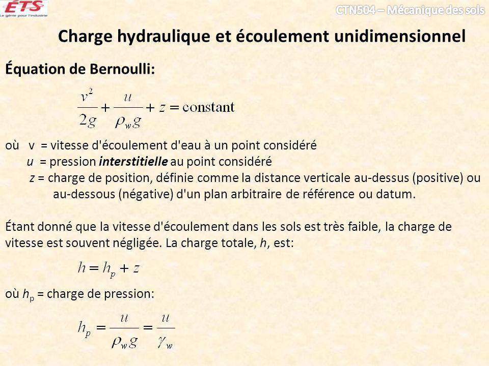 Équation de Bernoulli: où v = vitesse d écoulement d eau à un point considéré u = pression interstitielle au point considéré z = charge de position, définie comme la distance verticale au-dessus (positive) ou au-dessous (négative) d un plan arbitraire de référence ou datum.