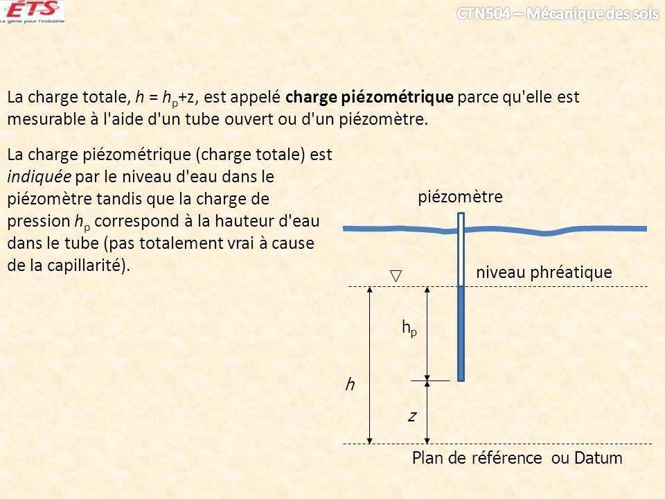 La charge totale, h = h p +z, est appelé charge piézométrique parce qu elle est mesurable à l aide d un tube ouvert ou d un piézomètre.