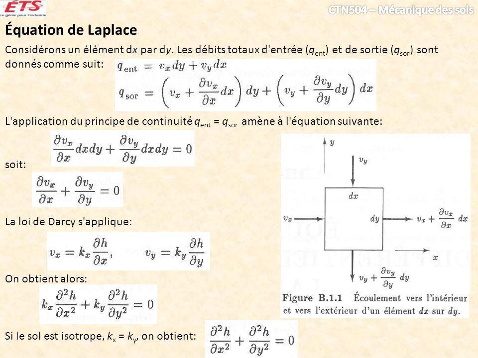 Considérons un élément dx par dy. Les débits totaux d'entrée (q ent ) et de sortie (q sor ) sont donnés comme suit: L'application du principe de conti