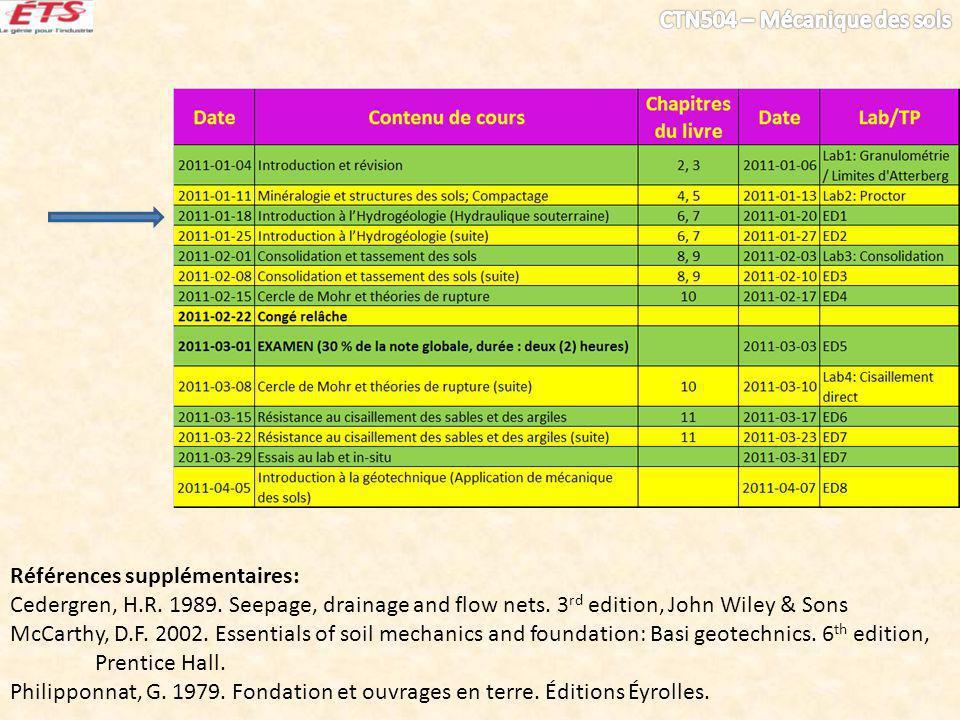 Références supplémentaires: Cedergren, H.R.1989. Seepage, drainage and flow nets.