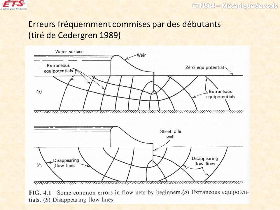 Erreurs fréquemment commises par des débutants (tiré de Cedergren 1989)