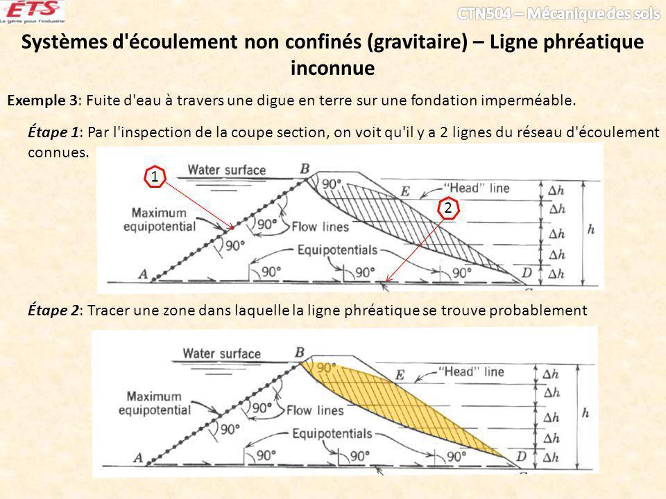 Étape 1: Par l inspection de la coupe section, on voit qu il y a 2 lignes du réseau d écoulement connues.