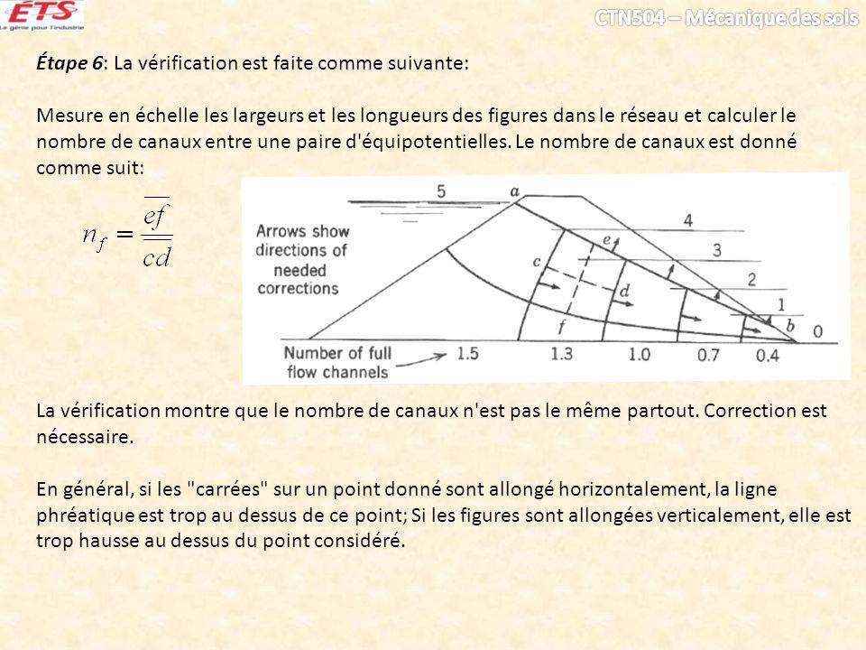 Étape 6: La vérification est faite comme suivante: Mesure en échelle les largeurs et les longueurs des figures dans le réseau et calculer le nombre de