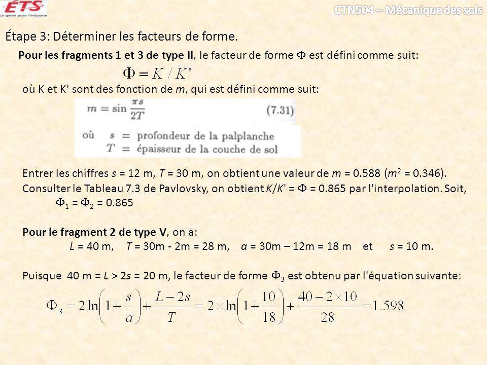 Étape 3: Déterminer les facteurs de forme.