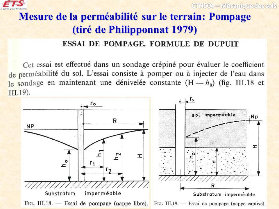 Mesure de la perméabilité sur le terrain: Pompage (tiré de Philipponnat 1979)