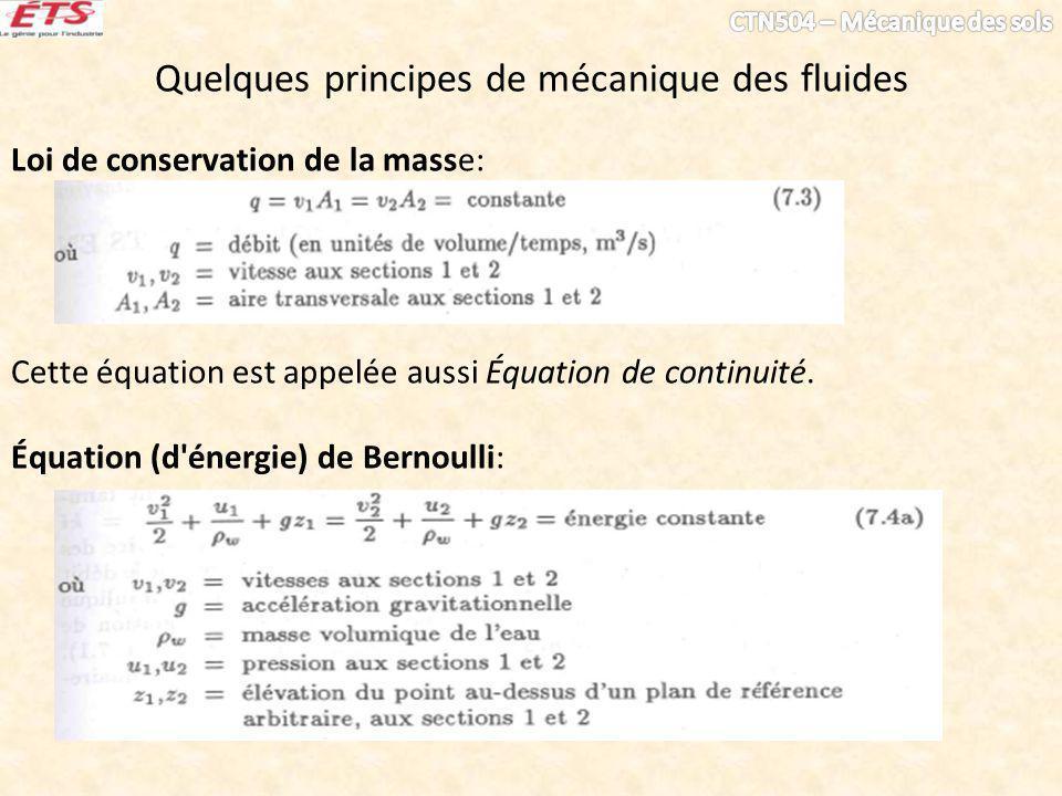 Quelques principes de mécanique des fluides Loi de conservation de la masse: Cette équation est appelée aussi Équation de continuité.