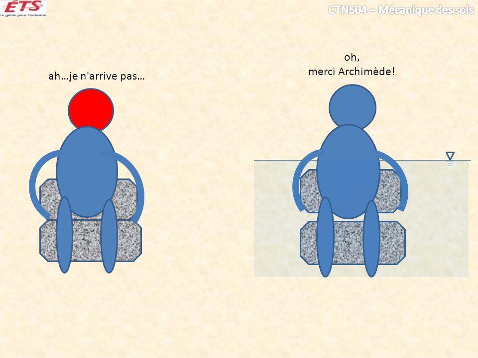 ah…je n arrive pas… oh, merci Archimède!