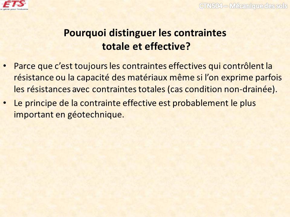 Parce que cest toujours les contraintes effectives qui contrôlent la résistance ou la capacité des matériaux même si lon exprime parfois les résistances avec contraintes totales (cas condition non-drainée).