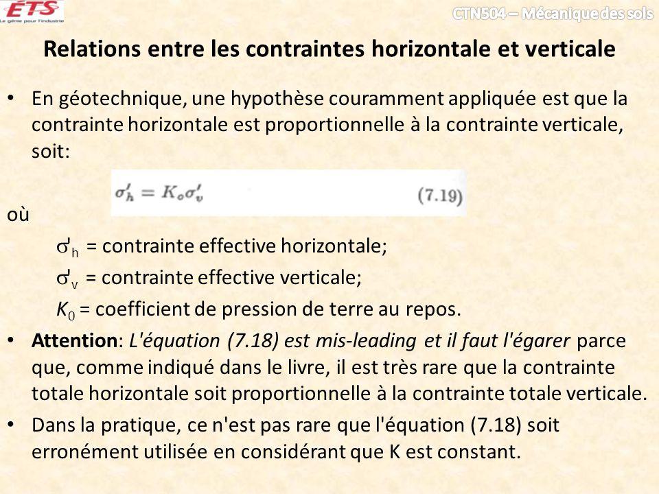 En géotechnique, une hypothèse couramment appliquée est que la contrainte horizontale est proportionnelle à la contrainte verticale, soit: où h = contrainte effective horizontale; v = contrainte effective verticale; K 0 = coefficient de pression de terre au repos.