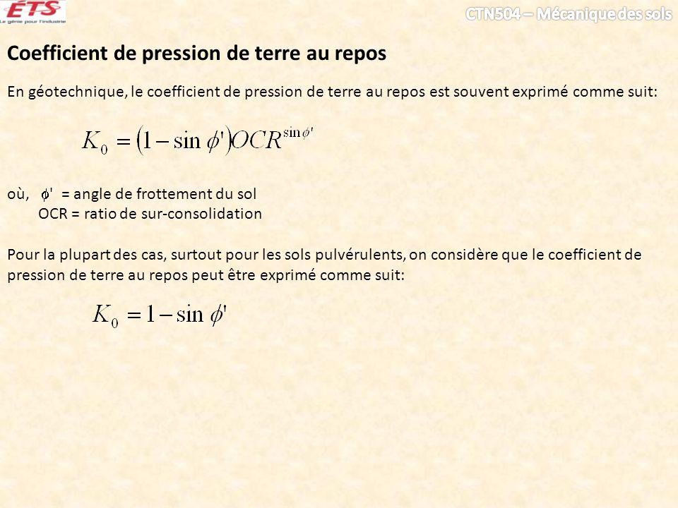 Coefficient de pression de terre au repos En géotechnique, le coefficient de pression de terre au repos est souvent exprimé comme suit: où, ' = angle