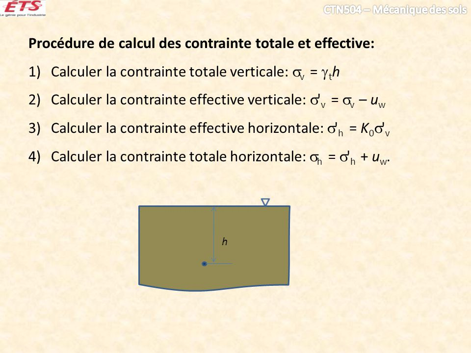 Procédure de calcul des contrainte totale et effective: 1)Calculer la contrainte totale verticale: v = t h 2)Calculer la contrainte effective vertical