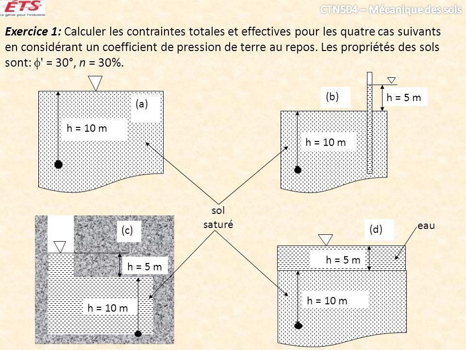 h = 10 m (a) h = 5 m h = 10 m (b) h = 5 m h = 10 m (c) h = 10 m h = 5 m (d) sol saturé eau Exercice 1: Calculer les contraintes totales et effectives pour les quatre cas suivants en considérant un coefficient de pression de terre au repos.