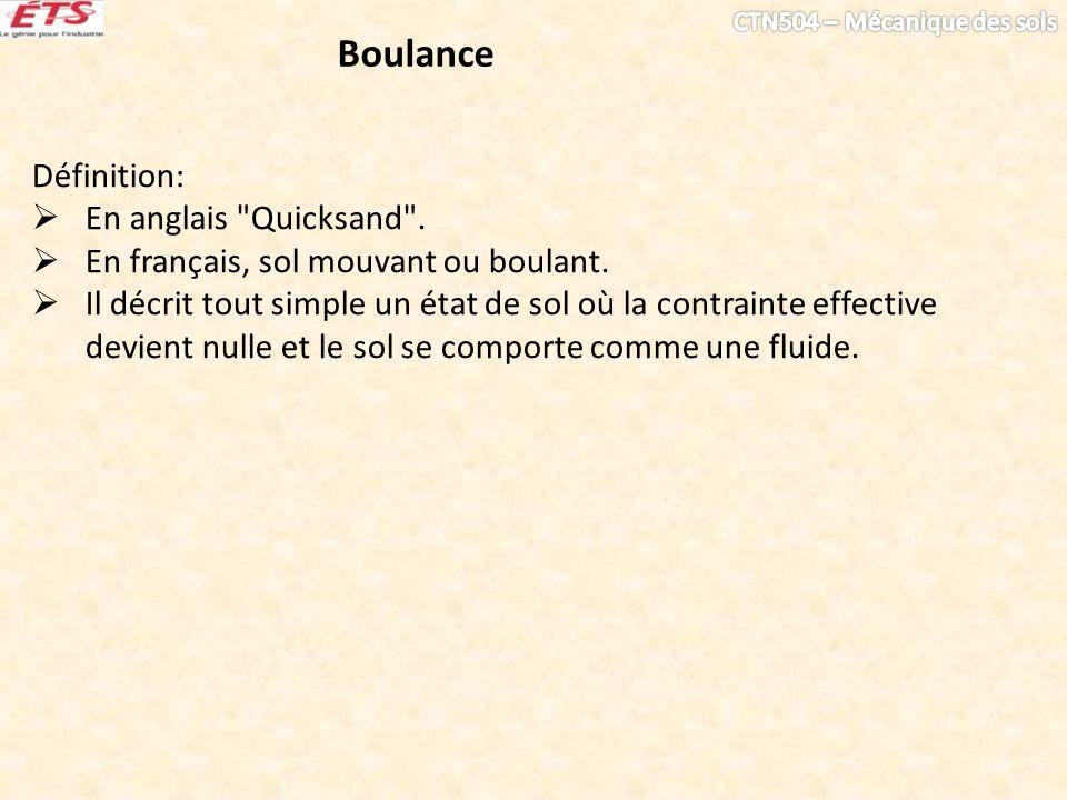 Boulance Définition: En anglais Quicksand .En français, sol mouvant ou boulant.