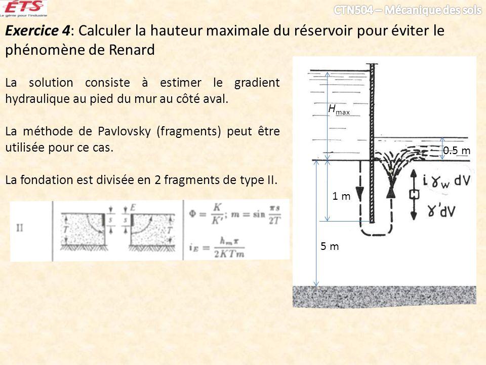Exercice 4: Calculer la hauteur maximale du réservoir pour éviter le phénomène de Renard H max 1 m 5 m La solution consiste à estimer le gradient hydraulique au pied du mur au côté aval.