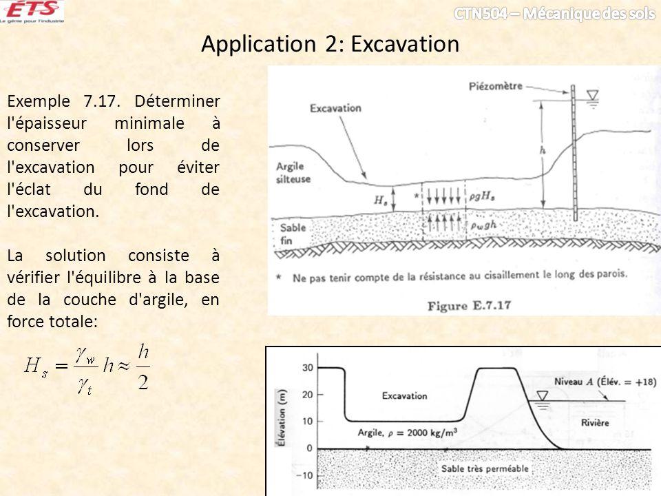 Application 2: Excavation Exemple 7.17. Déterminer l'épaisseur minimale à conserver lors de l'excavation pour éviter l'éclat du fond de l'excavation.