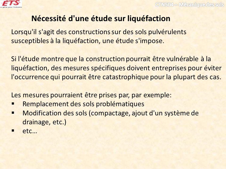 Nécessité d'une étude sur liquéfaction Lorsqu'il s'agit des constructions sur des sols pulvérulents susceptibles à la liquéfaction, une étude s'impose