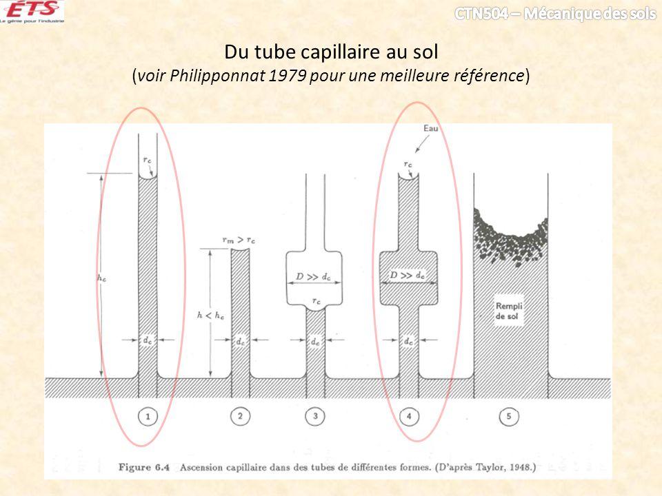 Du tube capillaire au sol (voir Philipponnat 1979 pour une meilleure référence)