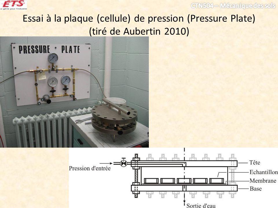Essai à la plaque (cellule) de pression (Pressure Plate) (tiré de Aubertin 2010)