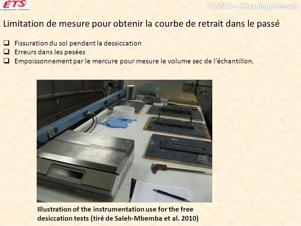 Limitation de mesure pour obtenir la courbe de retrait dans le passé Fissuration du sol pendant la dessiccation Erreurs dans les pesées Empoissonnement par le mercure pour mesure le volume sec de l échantillon.