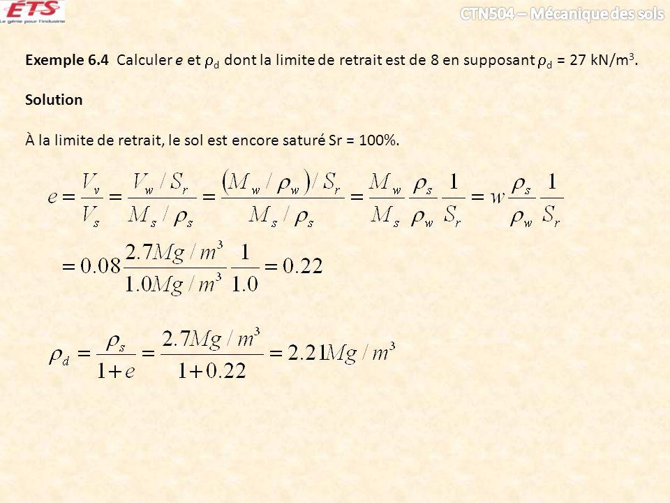 Exemple 6.4 Calculer e et d dont la limite de retrait est de 8 en supposant d = 27 kN/m 3. Solution À la limite de retrait, le sol est encore saturé S