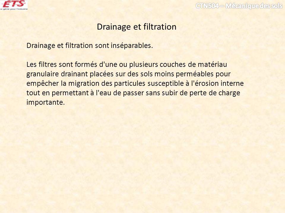 Drainage et filtration sont inséparables. Les filtres sont formés d'une ou plusieurs couches de matériau granulaire drainant placées sur des sols moin