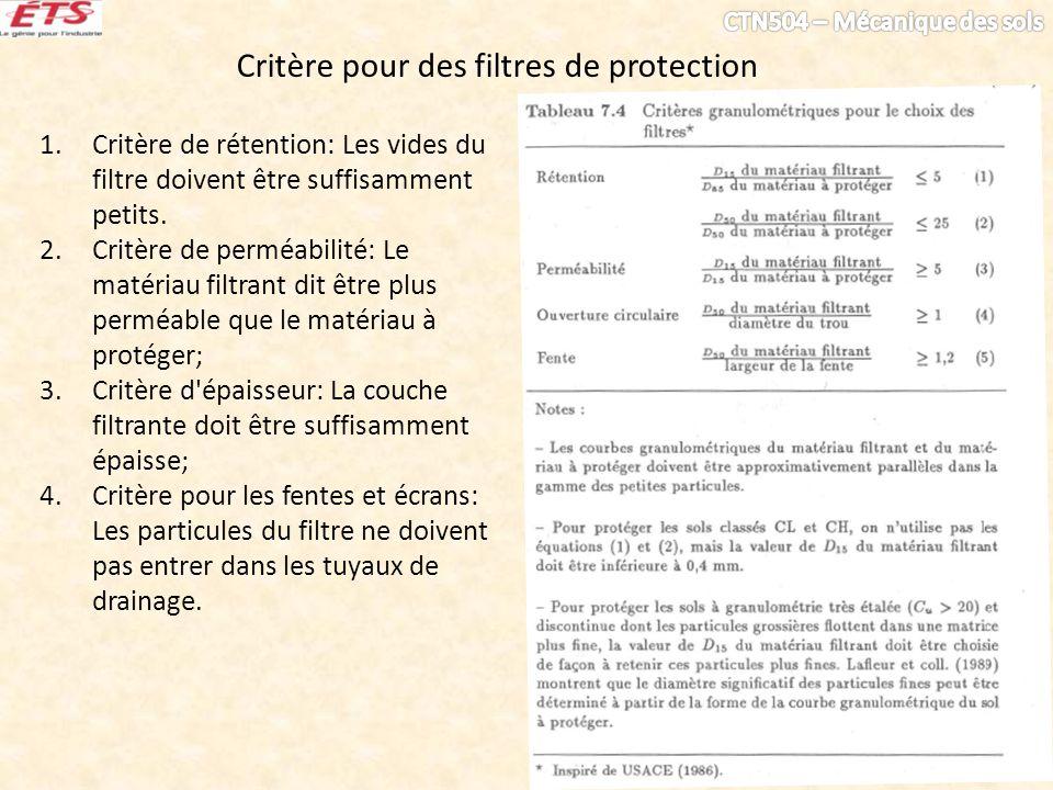 Critère pour des filtres de protection 1.Critère de rétention: Les vides du filtre doivent être suffisamment petits. 2.Critère de perméabilité: Le mat