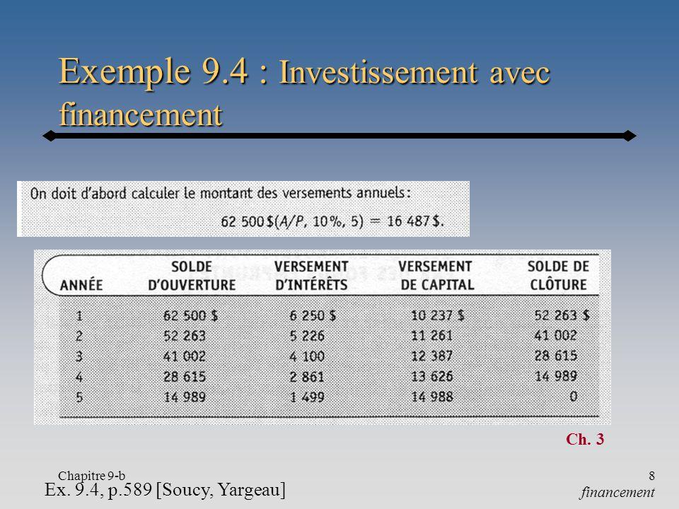 Chapitre 9-b9 Exemple 9.4 : suite Tableau 9.5, p.590 [Soucy, Yargeau] financement du tableau capital-intérêt PE supérieure à lex.