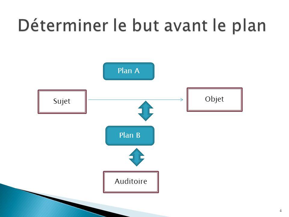 Plan A Plan B Sujet Objet Auditoire 4