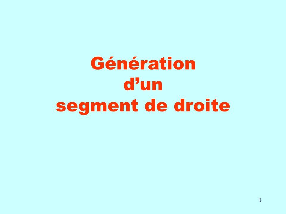 1 Génération dun segment de droite