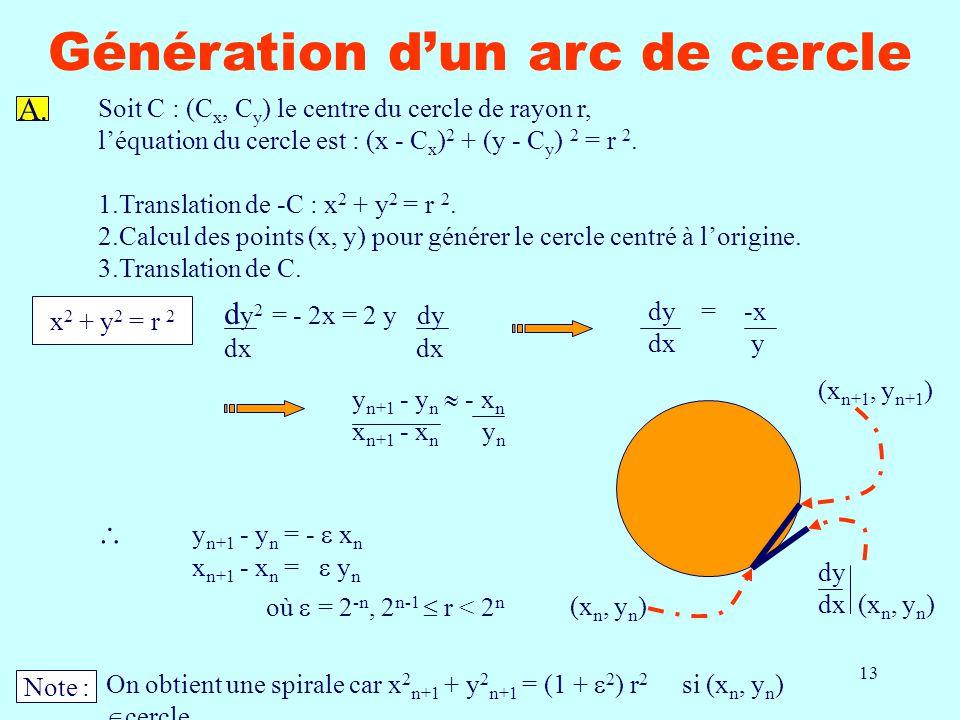 13 Génération dun arc de cercle Soit C : (C x, C y ) le centre du cercle de rayon r, léquation du cercle est : (x - C x ) 2 + (y - C y ) 2 = r 2. 1.Tr