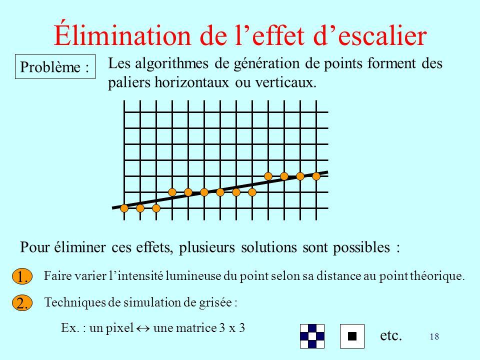 18 Élimination de leffet descalier Problème : Les algorithmes de génération de points forment des paliers horizontaux ou verticaux. Pour éliminer ces