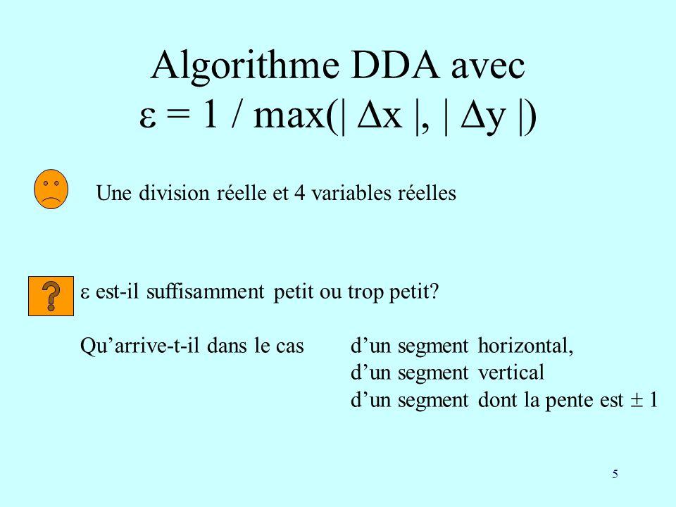 5 Algorithme DDA avec = 1 / max(| x |, | y |) Une division réelle et 4 variables réelles est-il suffisamment petit ou trop petit? Quarrive-t-il dans l