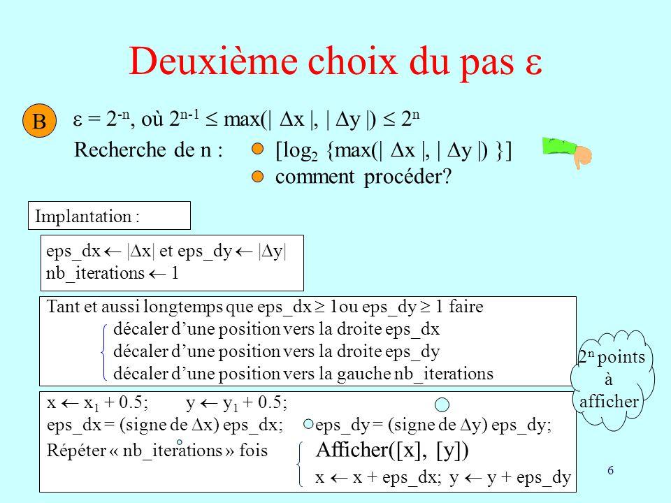 6 Deuxième choix du pas B = 2 -n, où 2 n-1 max(| x |, | y |) 2 n Recherche de n : [log 2 {max(| x |, | y |) }] comment procéder? Implantation : eps_dx