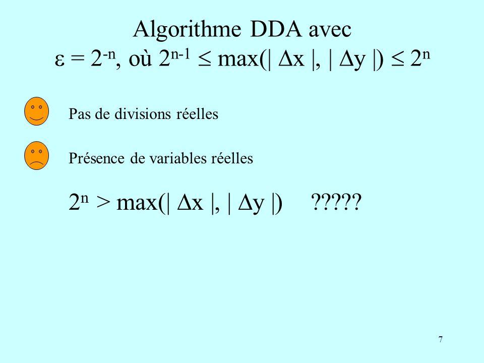 7 Algorithme DDA avec = 2 -n, où 2 n-1 max(| x |, | y |) 2 n Pas de divisions réelles Présence de variables réelles 2 n > max(| x |, | y |)?????