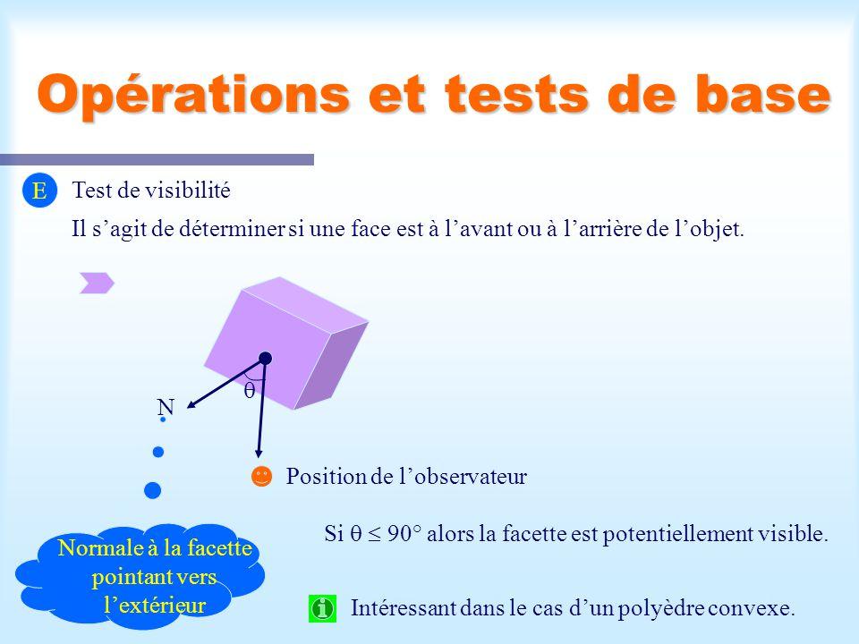 Calcul d'une scène visible10 Opérations et tests de base E Test de visibilité Il sagit de déterminer si une face est à lavant ou à larrière de lobjet.
