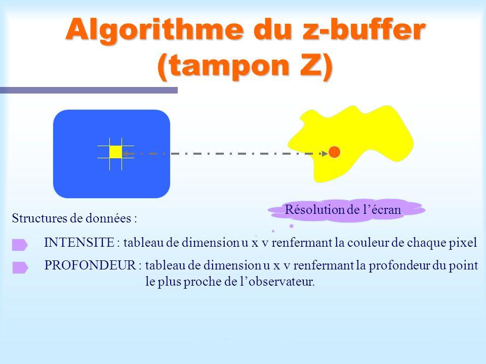 Calcul d une scène visible12 Algorithme du z-buffer (tampon Z) Structures de données : INTENSITE : tableau de dimension u x v renfermant la couleur de chaque pixel PROFONDEUR : tableau de dimension u x v renfermant la profondeur du point le plus proche de lobservateur.