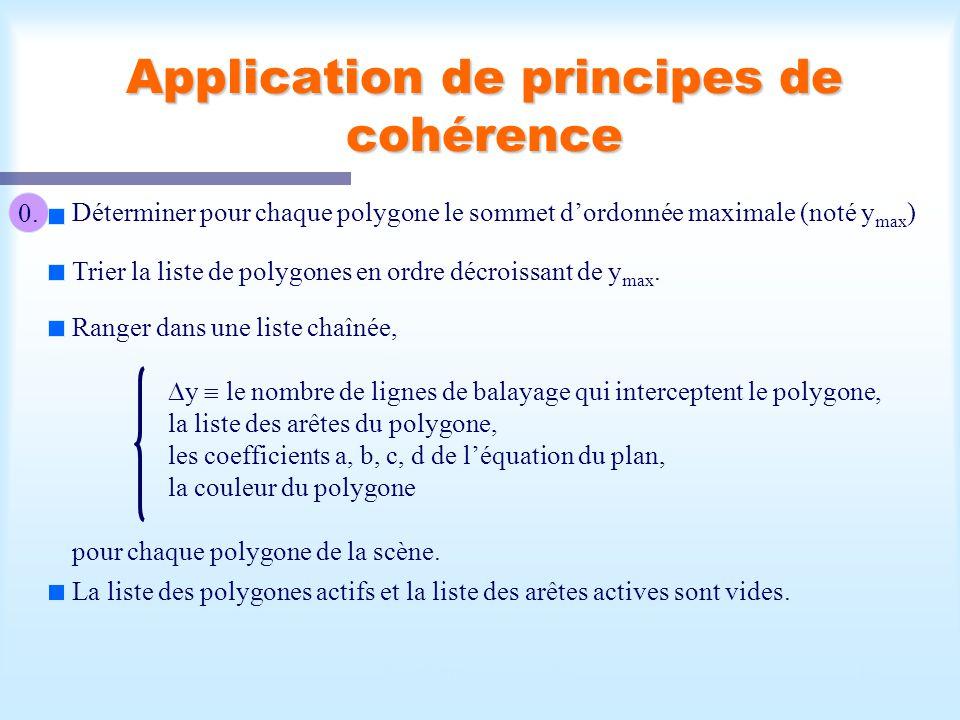 Calcul d une scène visible19 Application de principes de cohérence 0.