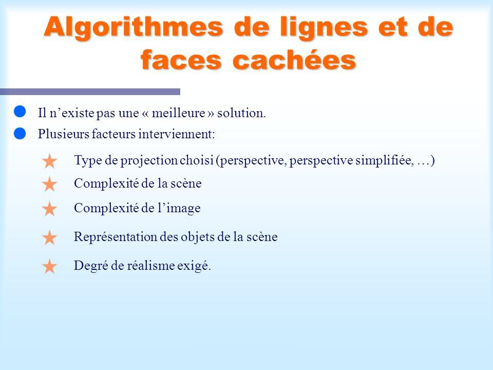 Calcul d'une scène visible2 Algorithmes de lignes et de faces cachées Il nexiste pas une « meilleure » solution. Plusieurs facteurs interviennent: Typ