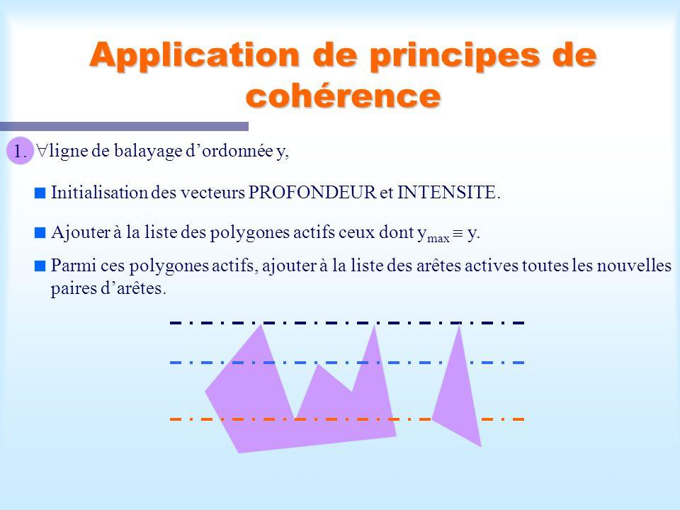 Calcul d'une scène visible20 Application de principes de cohérence 1. ligne de balayage dordonnée y, Initialisation des vecteurs PROFONDEUR et INTENSI