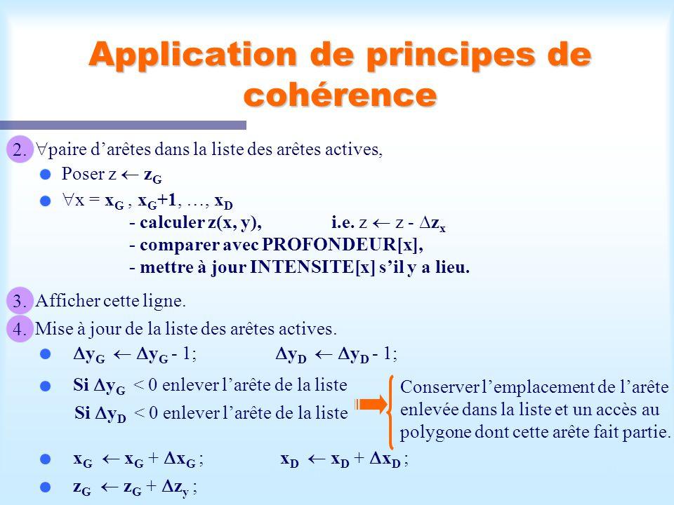 Calcul d'une scène visible22 Application de principes de cohérence 2. paire darêtes dans la liste des arêtes actives, Poser z z G x = x G, x G +1, …,